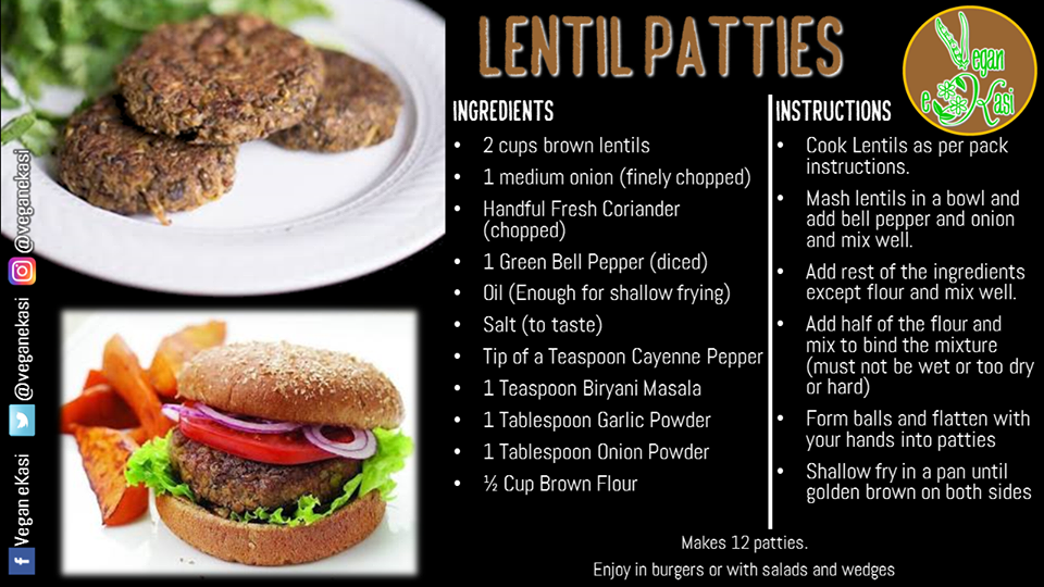 Lentil Patties
